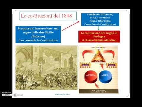 Le Rivoluzioni del 1848 e il Risorgimento