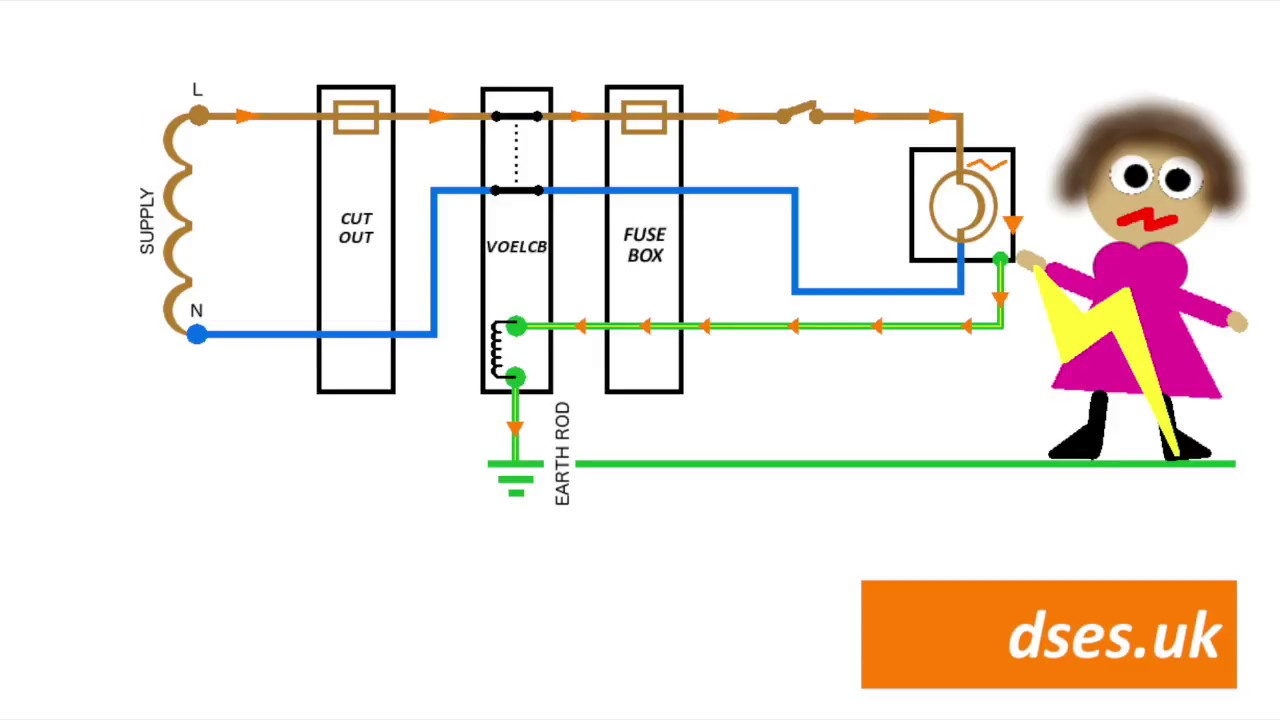 hight resolution of the voltage operated earth leakage circuit breaker