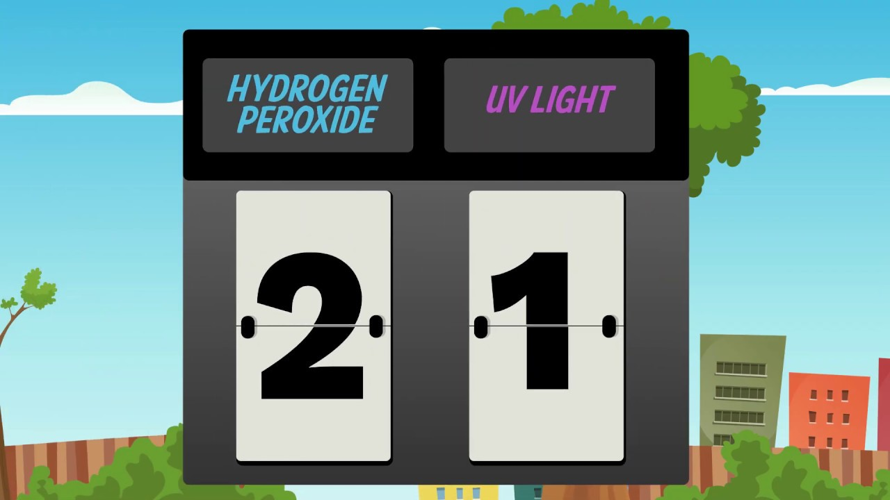 Ask Dr.  Quip | UV Disinfection vs. Dry-Fogged Hydrogen Peroxide