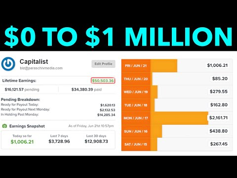 How To Make Free Passive Income With No Money | Make Money Every Month