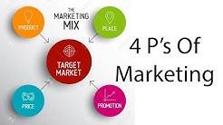 4 P's of Marketing| Marketing Mix |Philip Kotler |Product-Price-Place-Promotion| Hindi