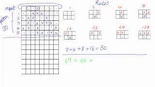 Elementary Cellular Automaton - Intro to Computer Science