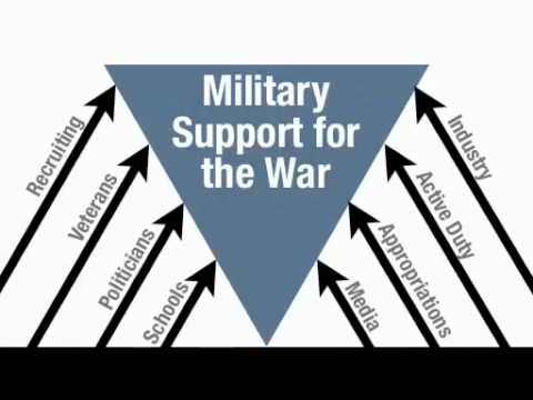 IVAW - Strategy (Upside down triangle)