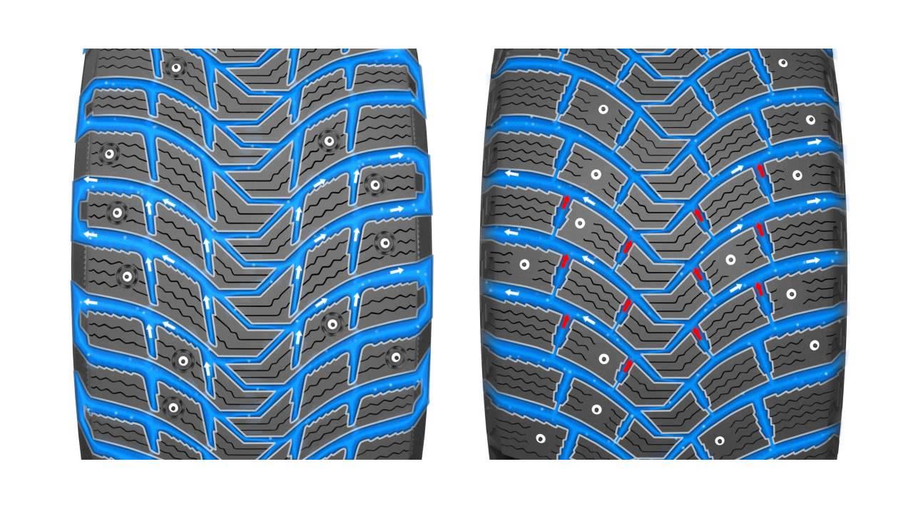 Зимние шипованные шины Michelin X-Ice North 3 - 4 точки. Шины и .
