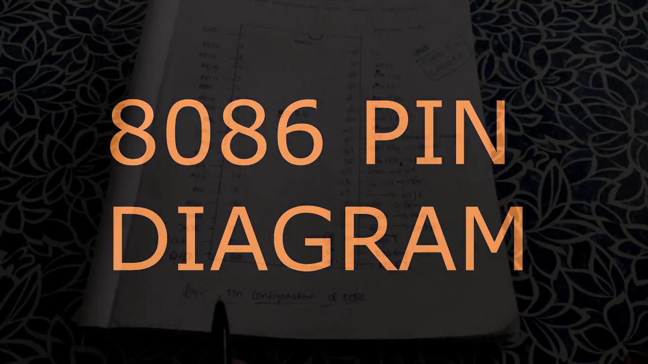 8086 Pin Diagram Explanation   English