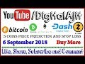 Bitcoin, Ethereum, Bitcoin Cash, Dash or Zcash price analysis 06 September 2018