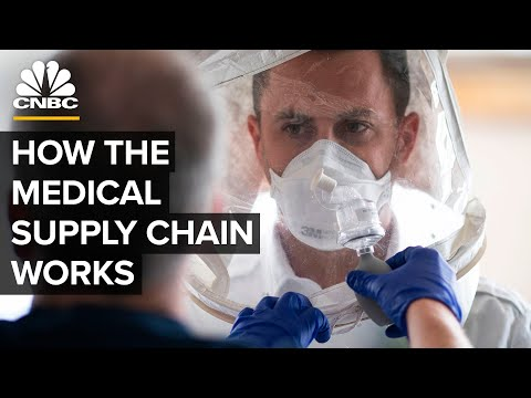 How The Medical Device Supply Chain Failed During Covid-19