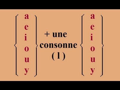 Son L Les Voyelles Au Cp Exemples De Fabrication Standard Des Sons En Francais Youtube