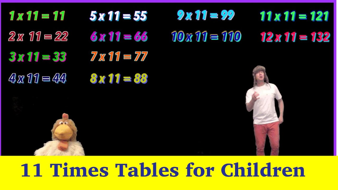 11 times tables multiplication song for children youtube 11 times tables multiplication song for children gamestrikefo Choice Image