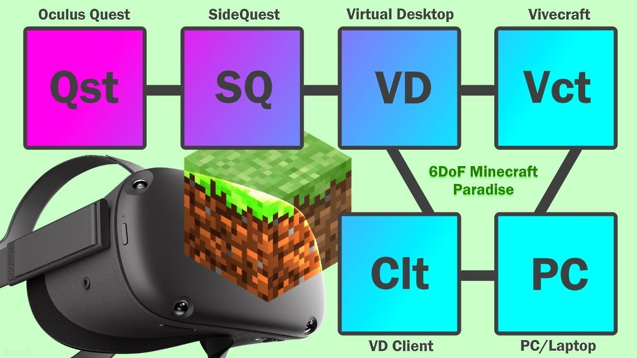 Minecraft VR on Oculus Quest - Full 100DoF with Touch Controls - Setup Guide  (Pt. 10 of 10)