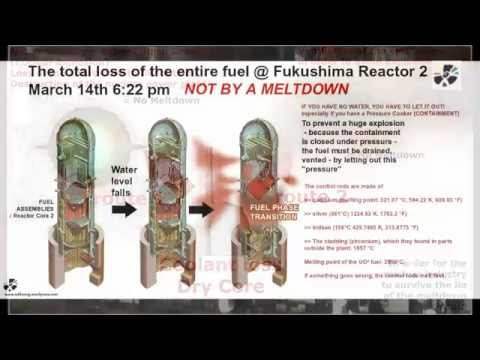 Ejection of ALL fuel from TEPCO Reactor 2