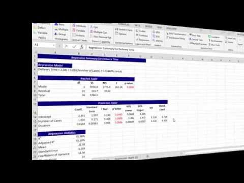 Regression And Stepwise Regression - SPC For Excel
