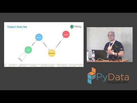 Image from A Pythonic Tour of Neo4j and the Cypher Query Language