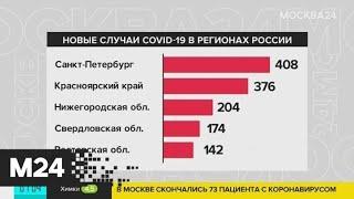 Как развивается ситуация с коронавирусом в регионах России - Москва 24
