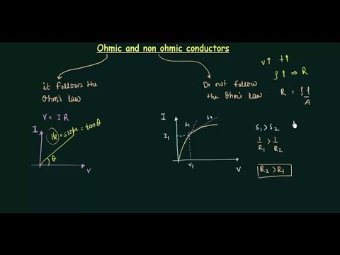 ohmic and non ohmic conductors Non-constant r, the i(v ) curve is known as the currentvoltage characteristic or   for an ohmic conductor the resistance r is a characteristic constant defined as.