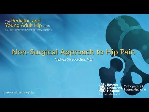 Non-Surgical Approach to Hip Pain Andrea Stracciolini, MD | Boston Children's Hospital