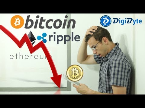 Cryptocurrency is Crashing NOT CORRECTING - HERE IS WHY!