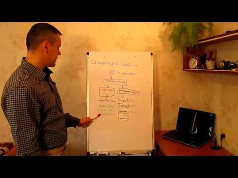 Видео Пошаговая инструкция заработок в интернете