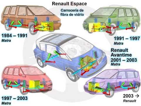 Renault Avantime (3/8)