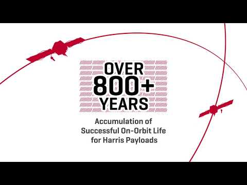Harris Corporation -  Global Positioning System