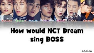 Gambar cover How Would NCT DREAM sing BOSS (Color Coded Lyrics) | by Deflou