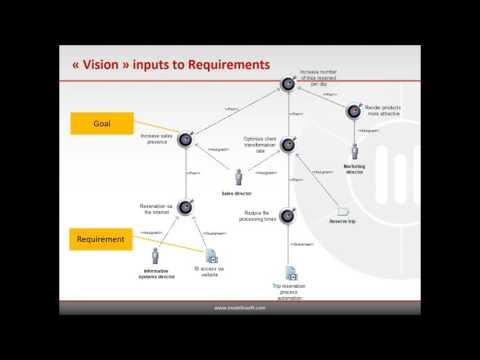 Webinar Modelio Web Analyst - Presentation
