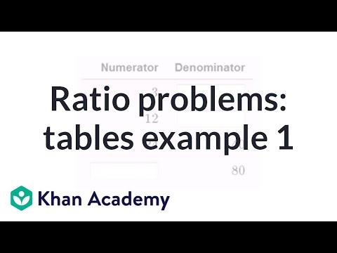 Solving Ratio Problems With Tables Example 1 | Pre-Algebra | Khan Academy