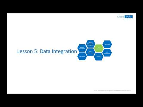 Data Management - Data Integration