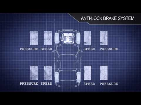 Safety: ABS EBD Brake Assist Video