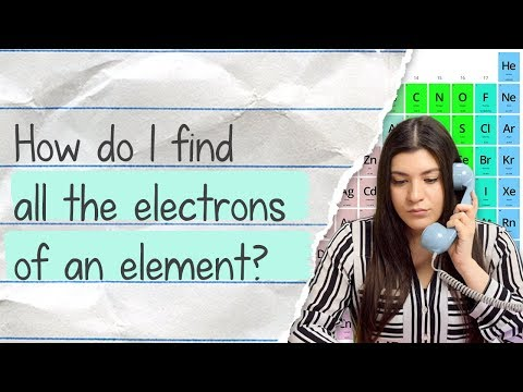How To Find The Inner, Outer And Valence Electrons Of An Element - TUTOR HOTLINE