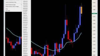 Price Action - Trading Volatility