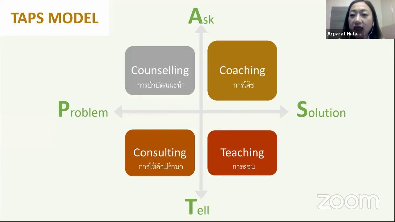 Free Homeschool Online Class #39: The Power of Coaching โดย ครูแนน S.E.L.F. LAB
