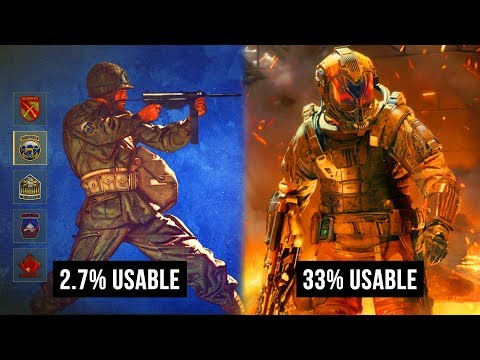 You May Only Be Able To Use 2.7% of THESE Per Class Setup in COD WW2...