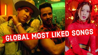 Global Most Liked Songs of All Time on Youtube (Top 30)