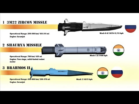 Fastest Hypersonic Cruise Missiles currently underdevelopment   Missiles soon to be in service