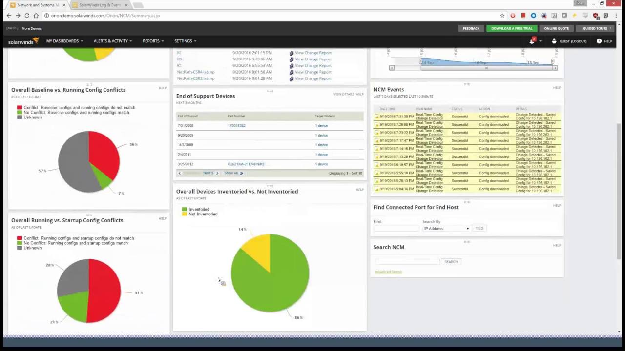 Security Compliance with SolarWinds Network Management Tools