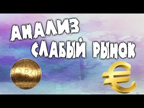 Биткоин / евро анализ.