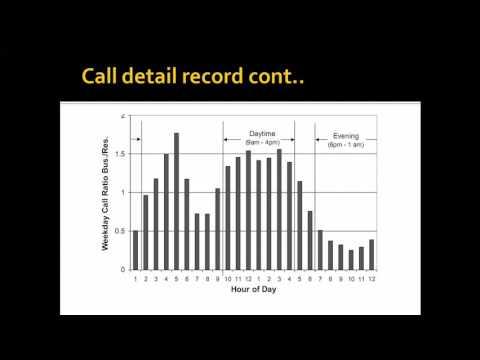 Data Mining In Telecommunications (part 2)