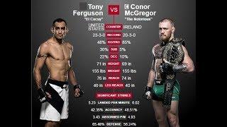 Conor McGregor Vs Tony Ferguson | Strengths & Weaknesses