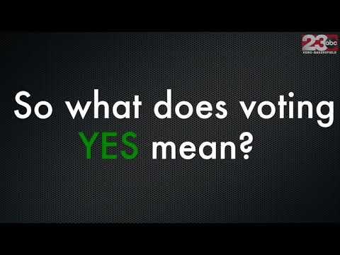 Proposition 10: Local Rent Control Initiative