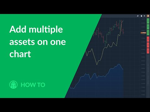 Chart Overlay. How to add multiple assets on one chart.