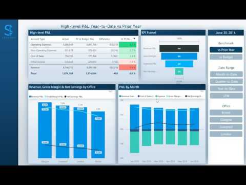 Power BI P&L and Balance Sheet Dashboard by Sensdat