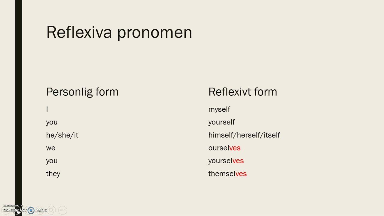 Engelsk grammatik på sve - Personliga och reflexiva pronomen