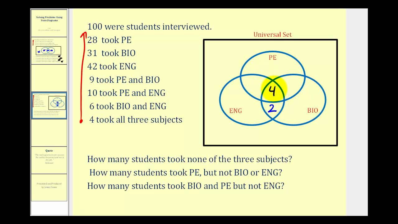 hight resolution of Venn Diagram Word Problems (video lessons