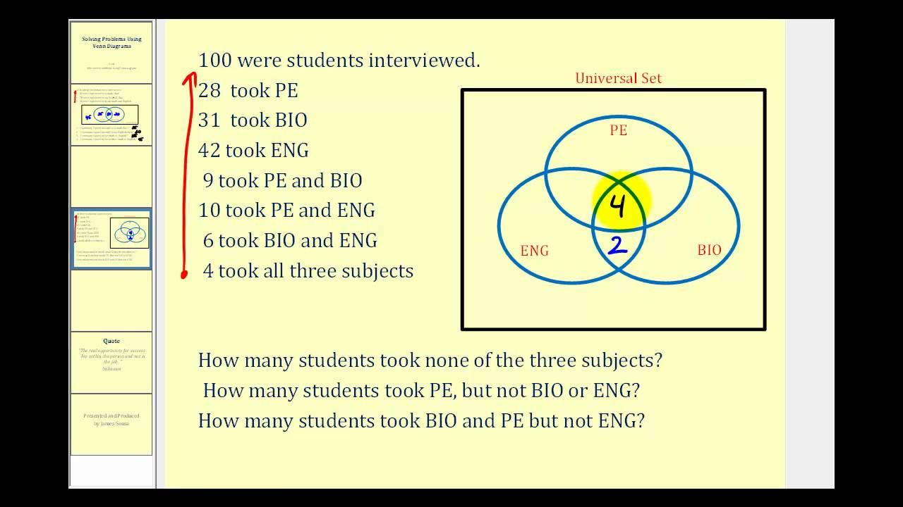set theory venn diagram problems