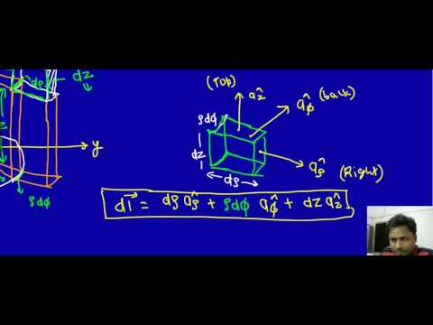 L-1.4 I GATE I EMFT I Differential elements in  Cartesian Coordinate Systems with example