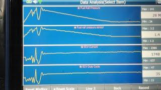 scv valve.  ошибки--p0088 p0089. высокое давление.