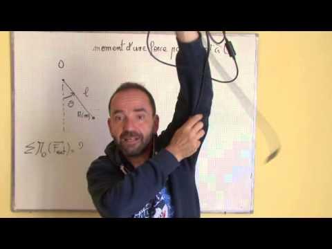 moment cinétique, solide en rotation / III-1 moment d'une force par rapport à un point