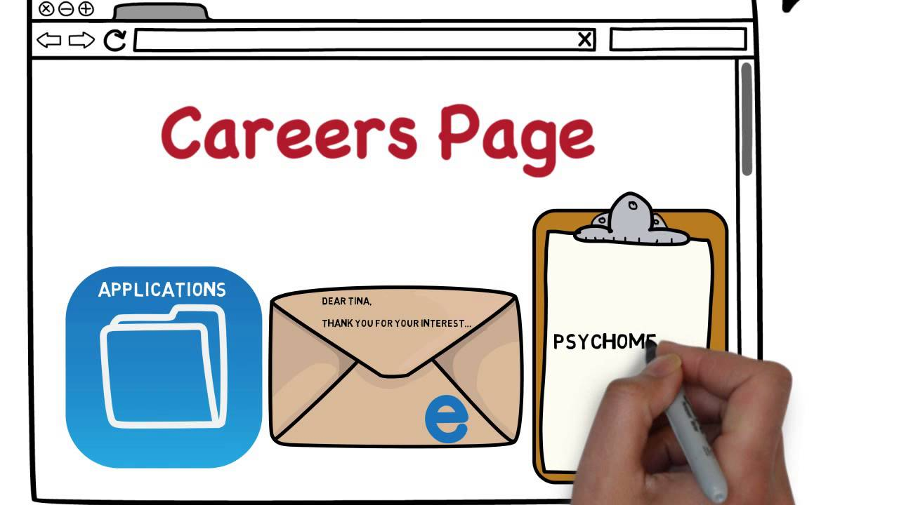 Hiring made easy for hr managers youtube hiring made easy for hr managers ccuart Choice Image