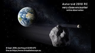 Near-Earth Asteroid 2018 RC very close encounter: live observation